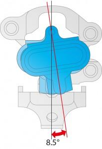 Ganze 8.5 Grad ist der Schwenkbereich kleiner und der Pedal-Ausstieg entsprechend kürzer.